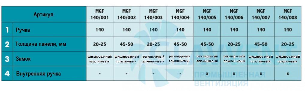 ручка MFG 140
